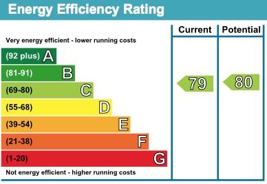 6 The Fairways EPC Rating