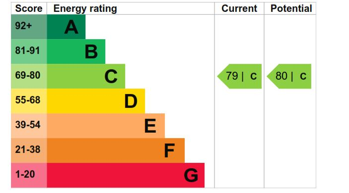 8 Loxford Court EPC Rating