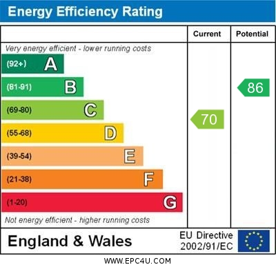 16 Day Court EPC Rating