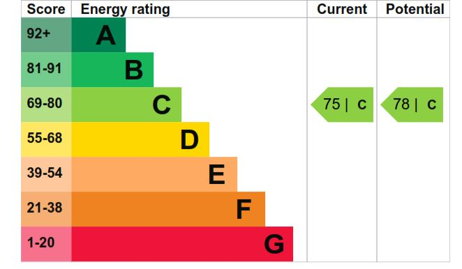 25 Roding Close EPC Rating
