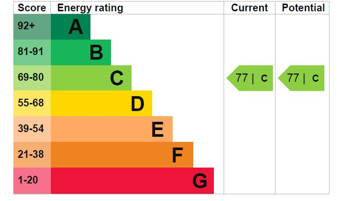 9 Jackson Close EPC Rating