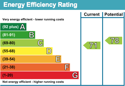 32 The Priory EPC Rating
