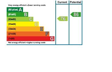 10 Roseland Court EPC Rating