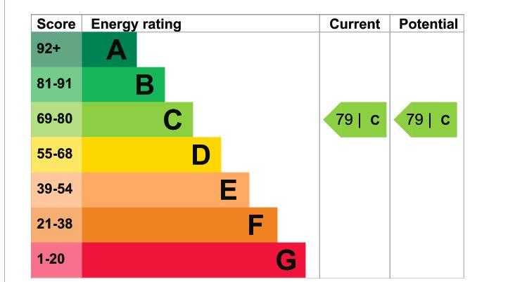 18 Homewood Court EPC Rating