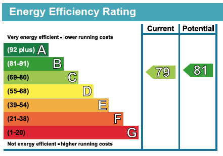 03 Deanery Walk EPC Rating