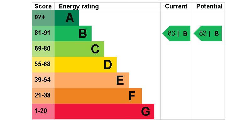 73 Sherford Lodge EPC Rating