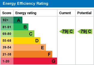 25 Loxford Court EPC Rating