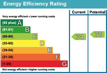 35 Priory Court EPC Rating