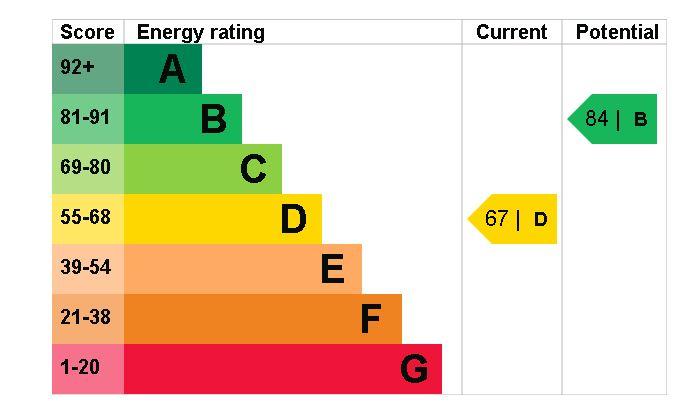 03 The Paddocks EPC Rating