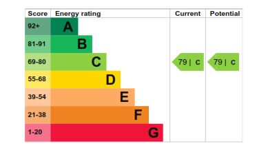 7 Ilford Court EPC Rating