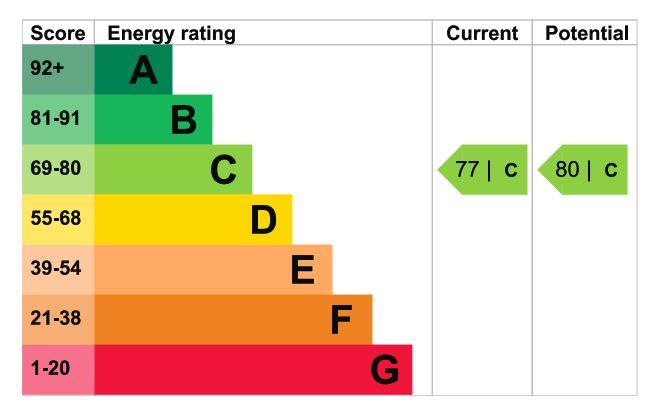 5 The Cedars EPC Rating