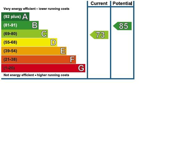 04 Roseland Court EPC Rating