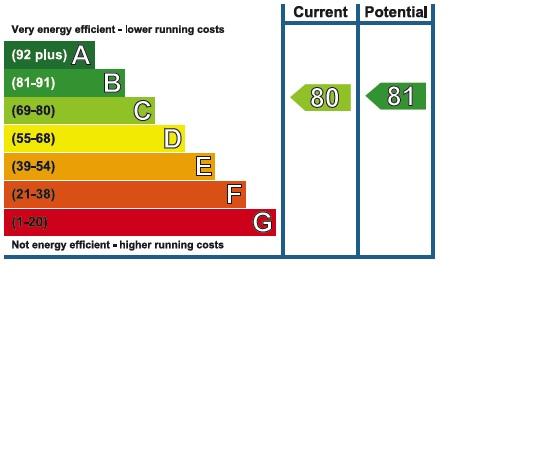 24 Streeton House EPC Rating