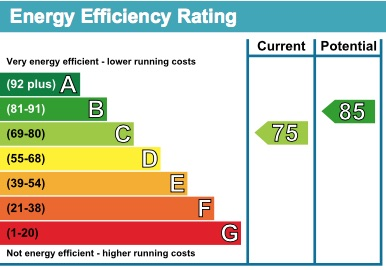 5 Roseland Court EPC Rating