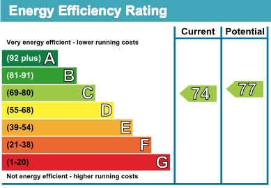 2 Loxford Court EPC Rating
