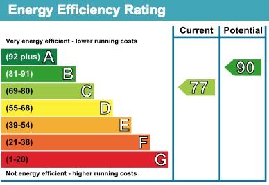 3 Lavender Mews EPC Rating