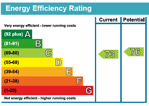 10 Deanery Walk EPC Rating