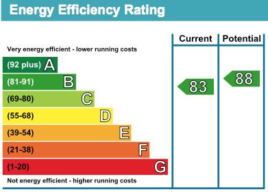 35 Barn Lodge EPC Rating