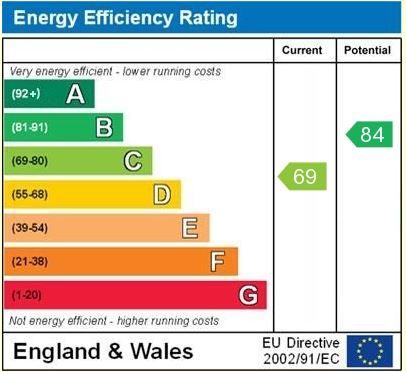 4 Priestland Gardens EPC Rating