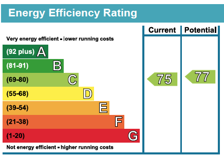 4 Deanery Walk EPC Rating