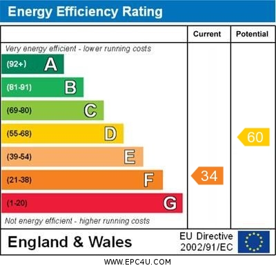 31 The Paddocks EPC Rating
