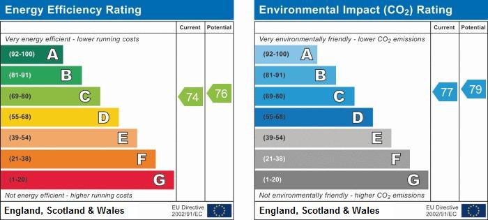 16 Alexander Hall EPC Rating