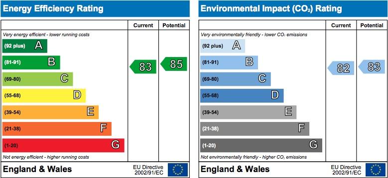 21 Chatsworth EPC Rating