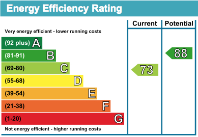 24 Marton Court EPC Rating