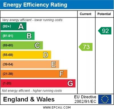 19 Fairlop Walk EPC Rating