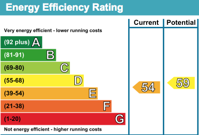 18 Ilford Court EPC Rating
