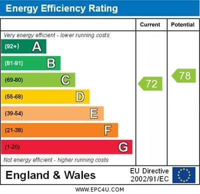 20 Ilford Court EPC Rating