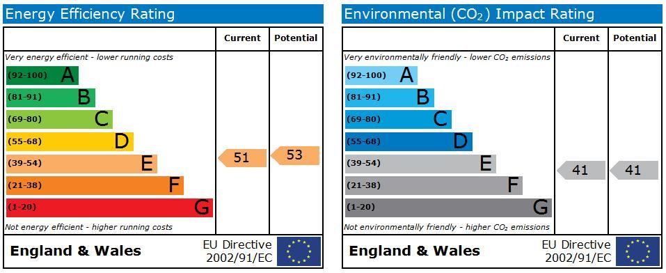 4 The Paddocks EPC Rating