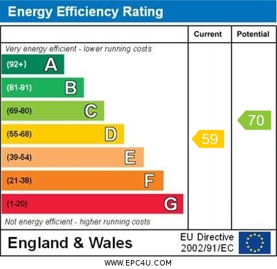 13 The Priory EPC Rating