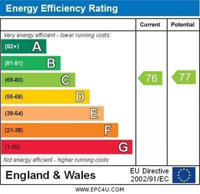 45 Vivary House EPC Rating