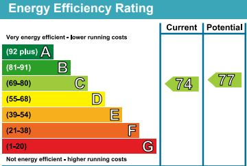 7 Middleway House EPC Rating