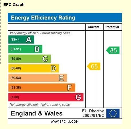 6 Whybrow Gardens EPC Rating