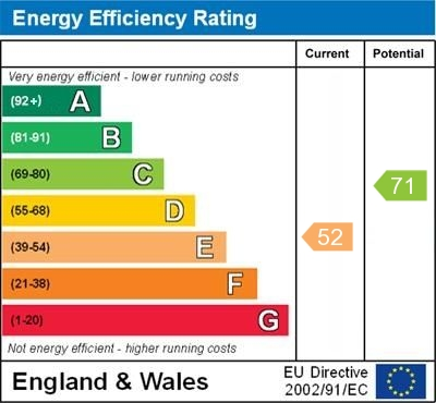 9 The Priory EPC Rating