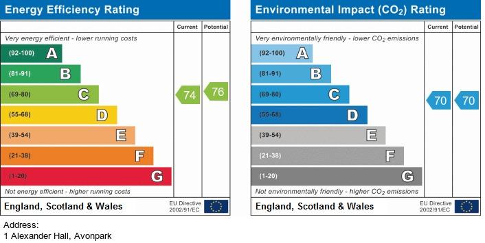 1 Alexander Hall EPC Rating