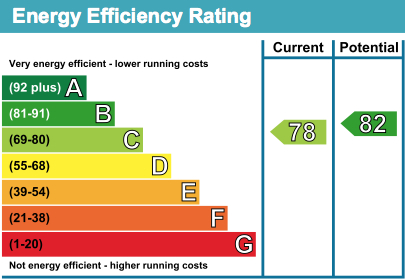 30 Farmery Court EPC Rating