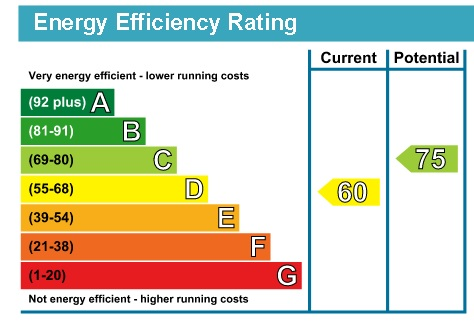 8 The Priory EPC Rating