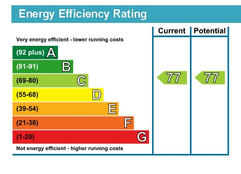 5 Elmbridge Manor EPC Rating