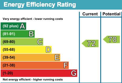 17 Abbey Close EPC Rating