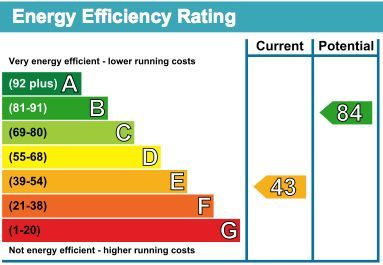41 The Priory EPC Rating