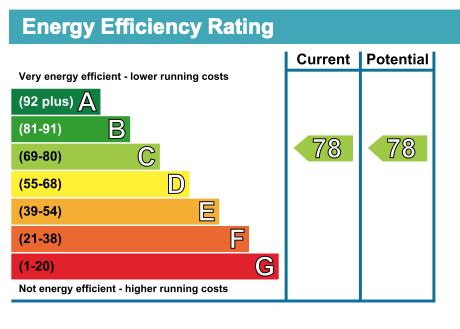 4 Alexander Hall EPC Rating