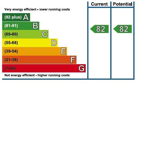 38 Woodland House EPC Rating