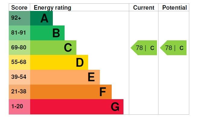 16 Elmbridge Manor EPC Rating