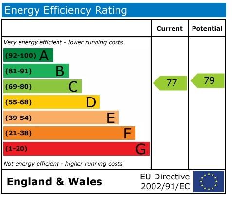 3 Woodland Place EPC Rating