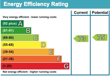 09 The Cedars EPC Rating